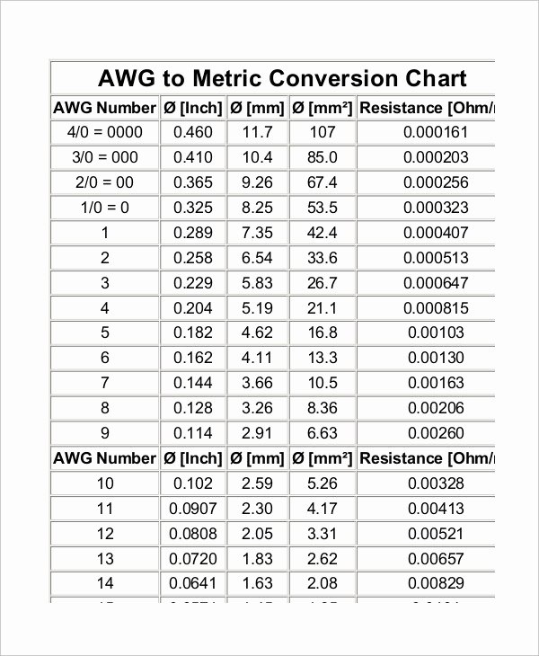 Unit Conversion Chart New 53 Metric Table for Kids Pin Metric Measurement Chart