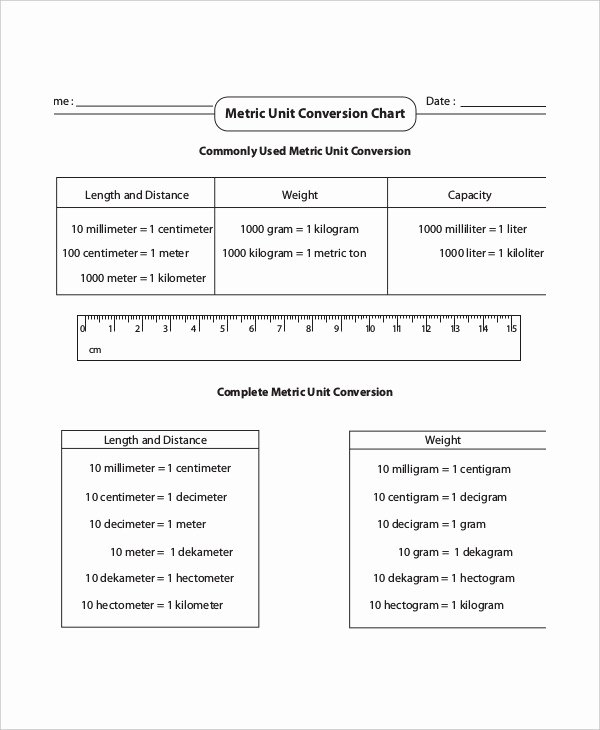 Units Of Measurement Conversion Chart Beautiful Metric Unit Conversion Chart Template 6 Free Pdf