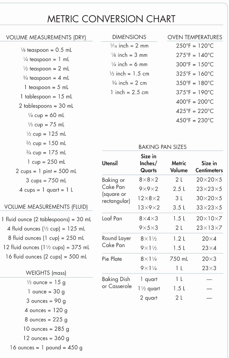 Units Of Measurement Conversion Chart Inspirational Best 25 Metric Conversion Chart Ideas On Pinterest