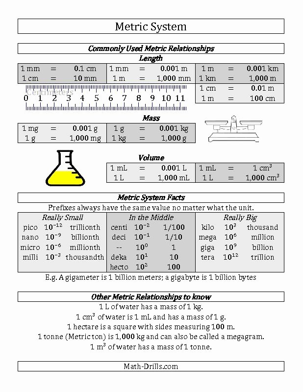 Units Of Measurement Conversion Chart Lovely New 2012 12 18 Measurement Worksheet Metric System