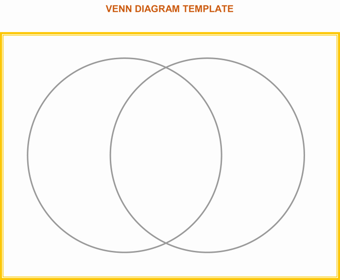 Venn Diagram Template Doc Awesome Venn Diagram Template 6 Printable Venn Diagrams