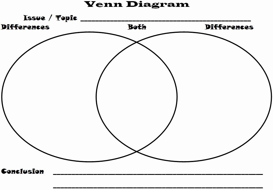 Venn Diagram Template Doc Best Of Graphic organizers Margd Teaching Posters
