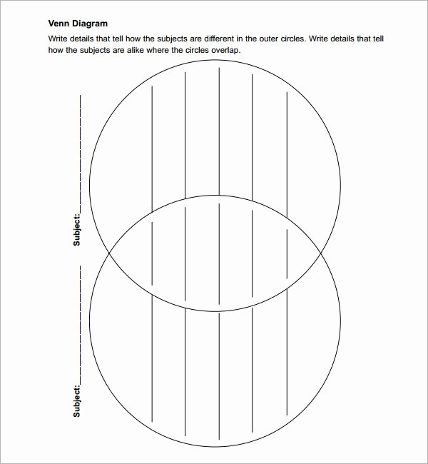 Venn Diagram Template Doc Inspirational Free 12 Sample Venn Diagrams In Word Ppt