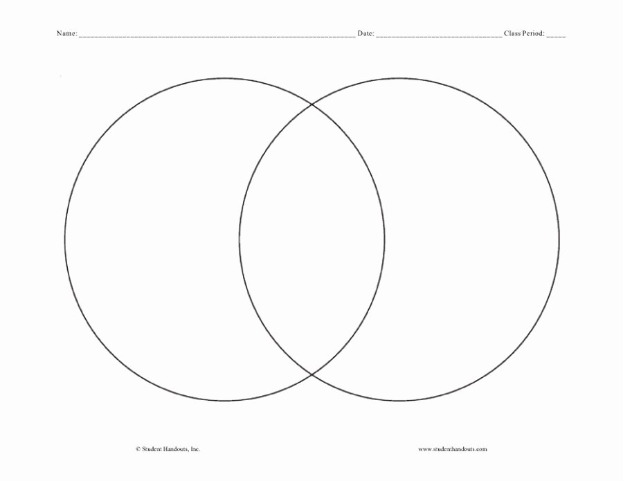Venn Diagram Template Doc New 41 Free Venn Diagram Templates Word Pdf Free Template