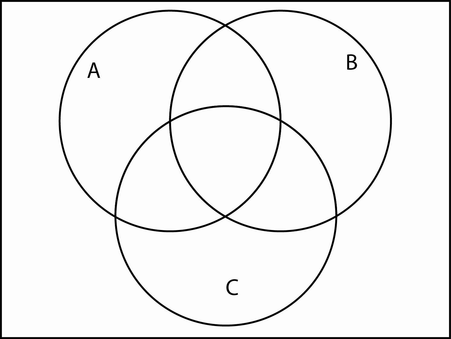 Venn Diagram Template Editable Awesome 3 Circle Venn Diagram Template 2018