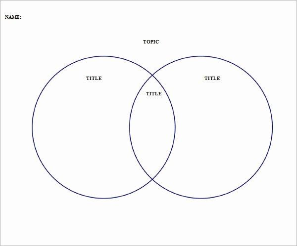 Venn Diagram Template Editable Best Of Venn Diagram Template 15 Download Documents In Pdf Word