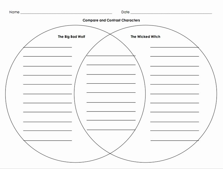 Venn Diagram Template Editable Elegant An Editable Version Of This Venn Diagram is In the Title I