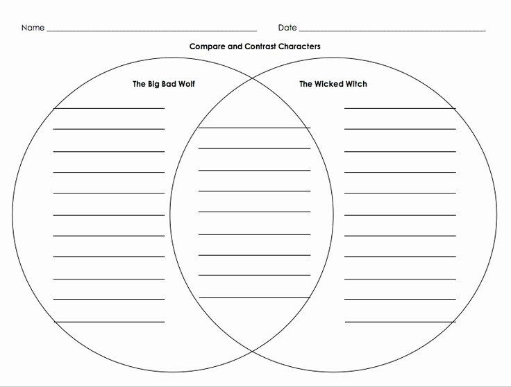 Venn Diagram Template Editable Elegant An Editable Version Of This Venn Diagram is In the Title I