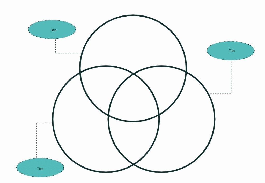 Venn Diagram Template Editable Fresh Venn Diagram 3 Circles