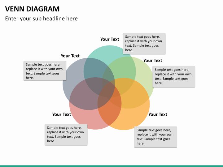 Venn Diagram Template Editable Fresh Venn Diagram Powerpoint Template