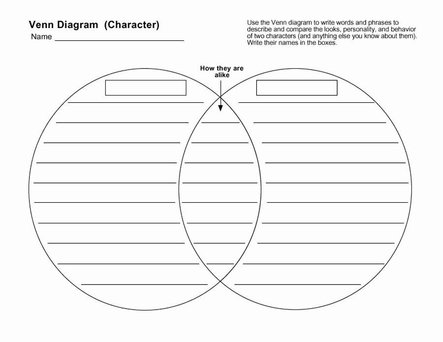 Venn Diagram Template Editable Inspirational 40 Free Venn Diagram Templates Word Pdf Template Lab