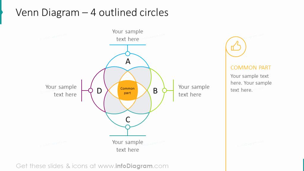 Venn Diagram Template Editable Lovely 16 Modern Venn Intersection Diagrams Powerpoint Template