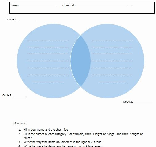 Venn Diagram Template Editable Lovely Draw A Venn Diagram In Statistics Easy Steps Statistics