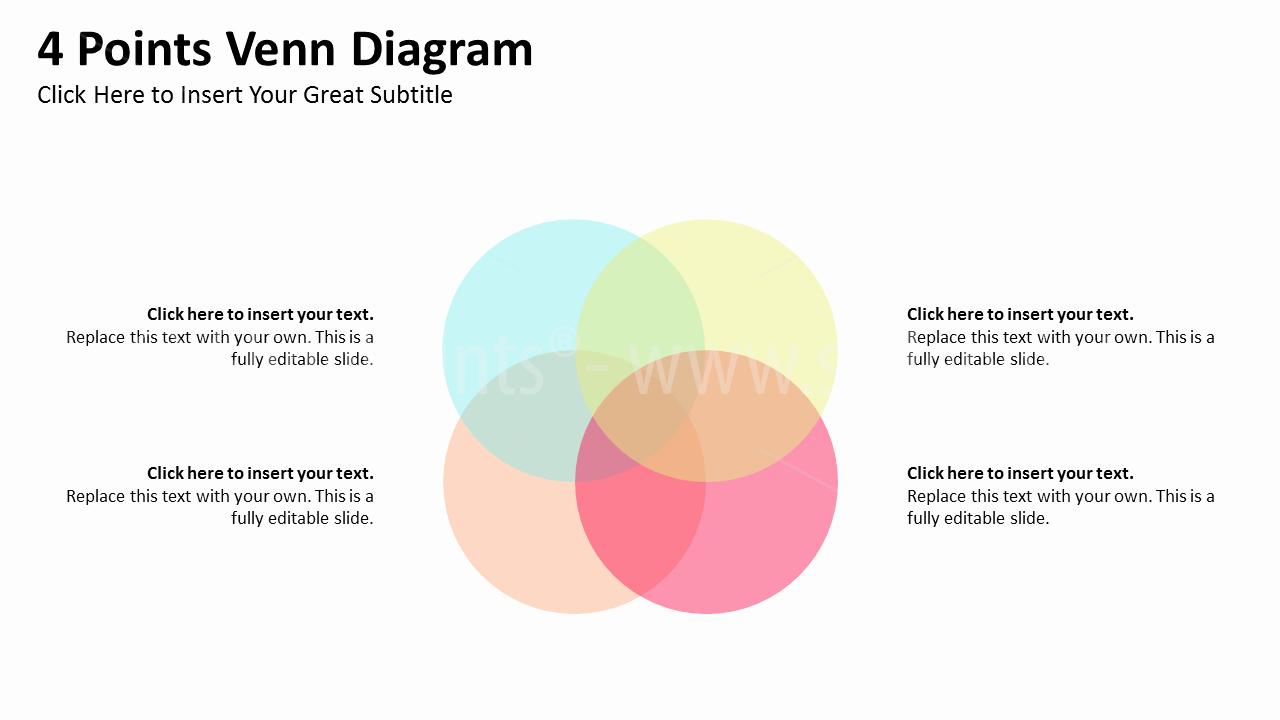 2d venn diagrams powerpoint editable templates