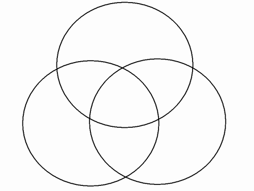 Venn Diagram Template Editable New Venn Diagram Template by Ljj Teaching Resources Tes