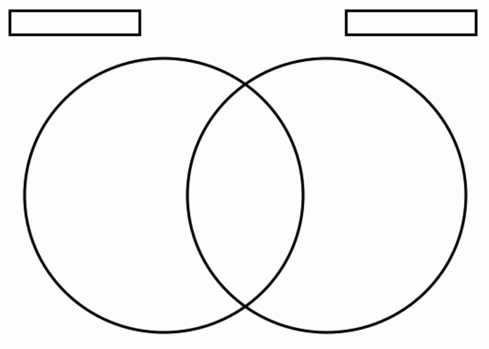 Venn Diagram Template Editable Unique Creating A Venn Diagram Template