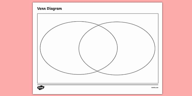 Venn Diagram Template Editable Unique Venn Diagram Template 1 Venn Diagram Template Venn Diagram
