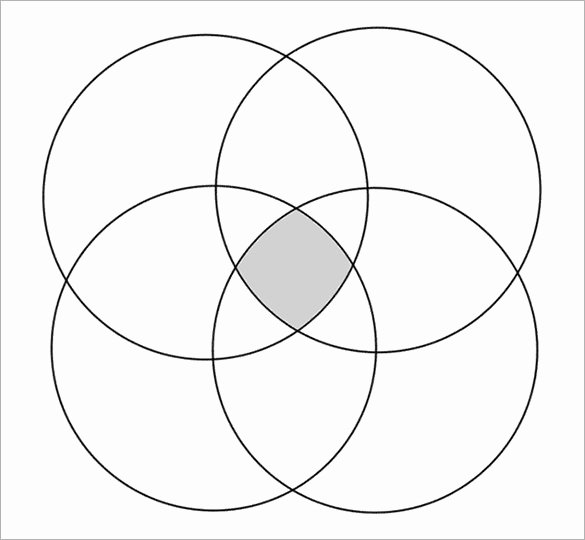 Venn Diagram to Print Beautiful Cant Select From Sketch with More Than 3 Layers — Shape