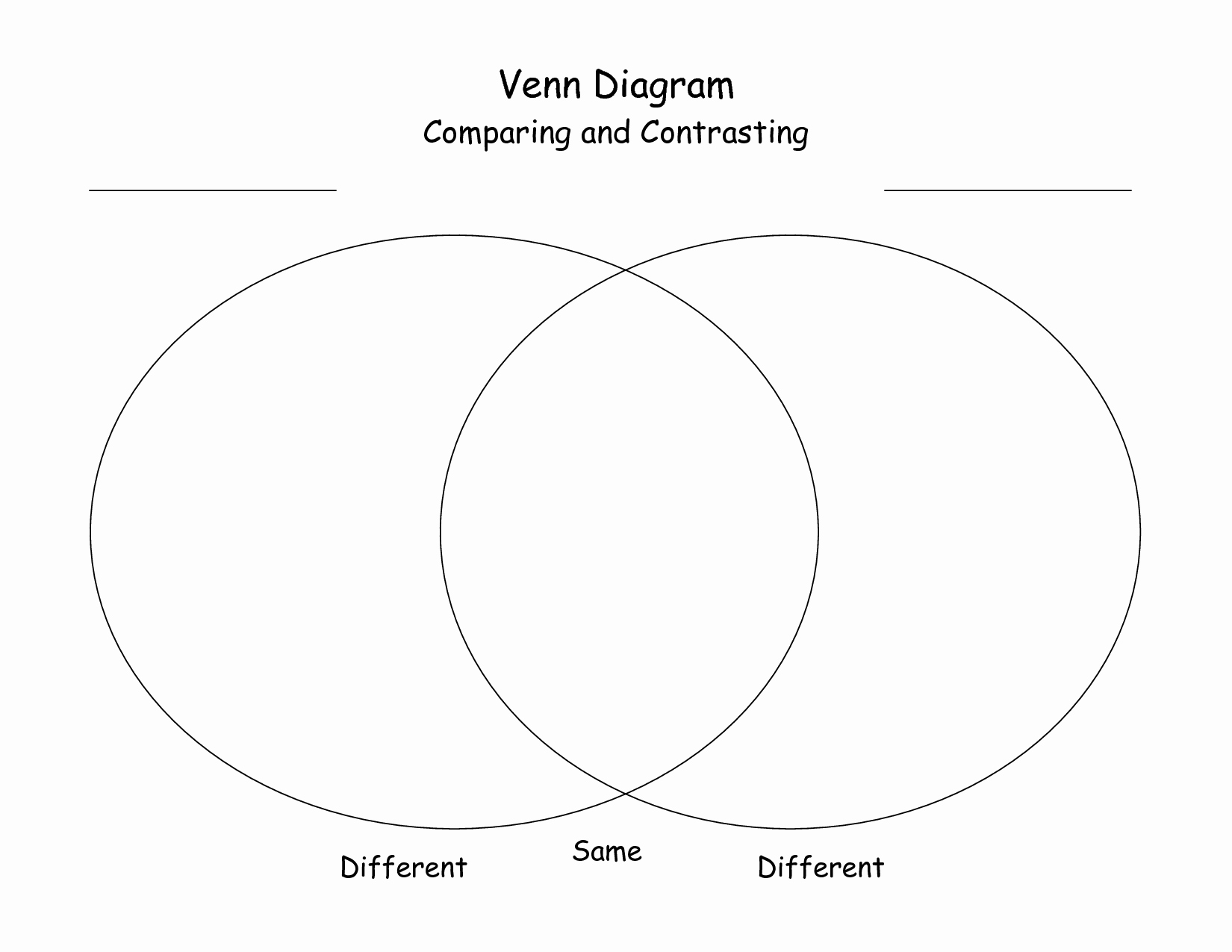 Venn Diagram to Print New 17 Best Of Printable Rock Cycle Diagram Worksheet