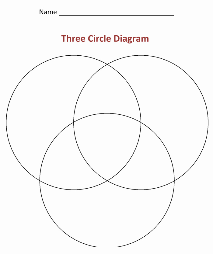 Venn Diagram to Print Unique Venn Diagram Template 6 Printable Venn Diagrams