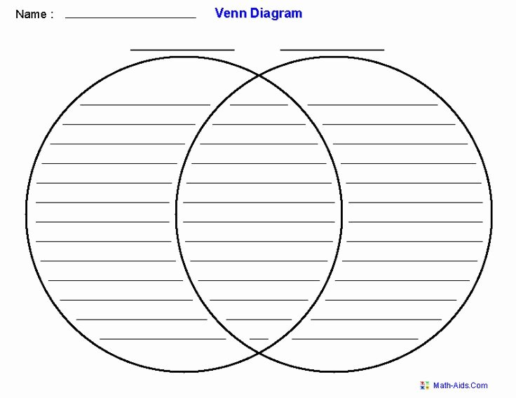 Venn Diagram Worksheets Elegant Venn Diagram Graphic 792×612
