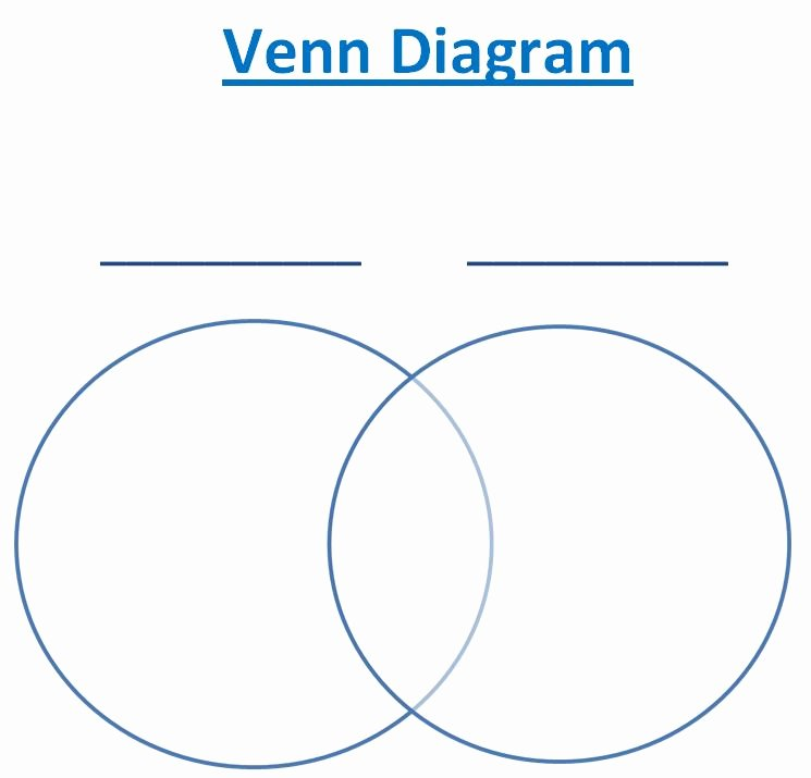 Venn Diagram Worksheets Inspirational Learning Ideas Grades K 8 Venn Diagram butterflies