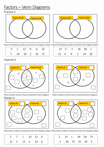 Venn Diagrams Worksheet New Factors Venn Diagrams by Maths Tiger Teaching Resources