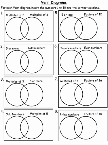 Venn Diagrams Worksheet Unique Venn Diagrams Worksheets by Cathyve Uk Teaching