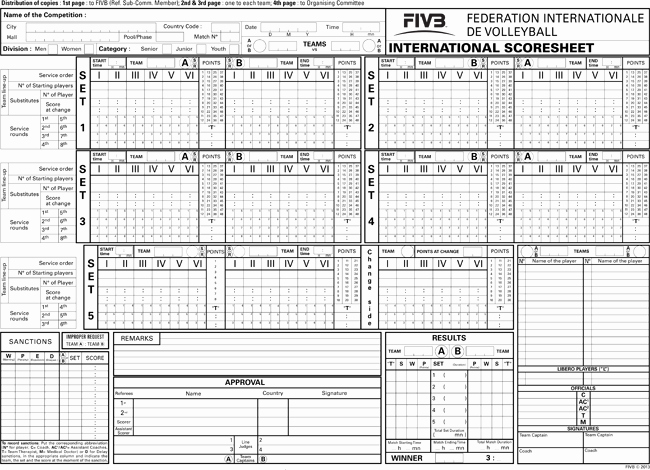 Volleyball Stat Sheet Template Fresh Printable Volleyball Score Sheets Download In Pdf