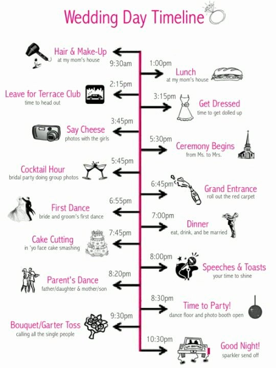 Wedding Day Timeline Printable Best Of Best 25 Wedding Day Timeline Ideas On Pinterest