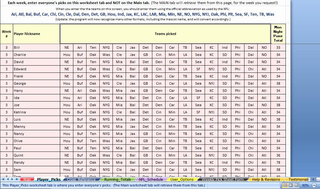 Weekly Football Pool Excel Spreadsheet Elegant Ed S Nfl Fice Pool Calculator How to Use