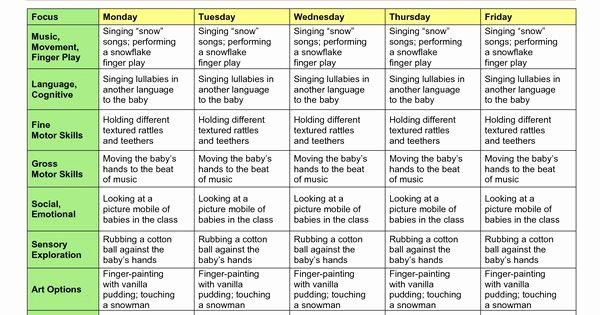 Weekly Lesson Plans for Infants Beautiful Blank Lesson Plan Template
