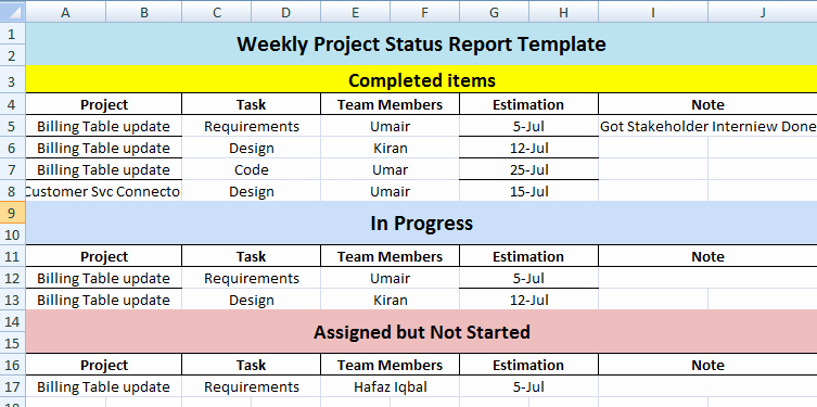 Weekly Progress Report Templates Lovely Weekly Project Status Report Template
