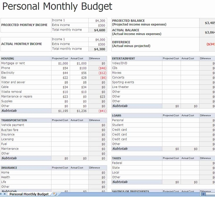 What is Financial Budget Best Of 11 Best Images About Monthly Bud Planners On Pinterest
