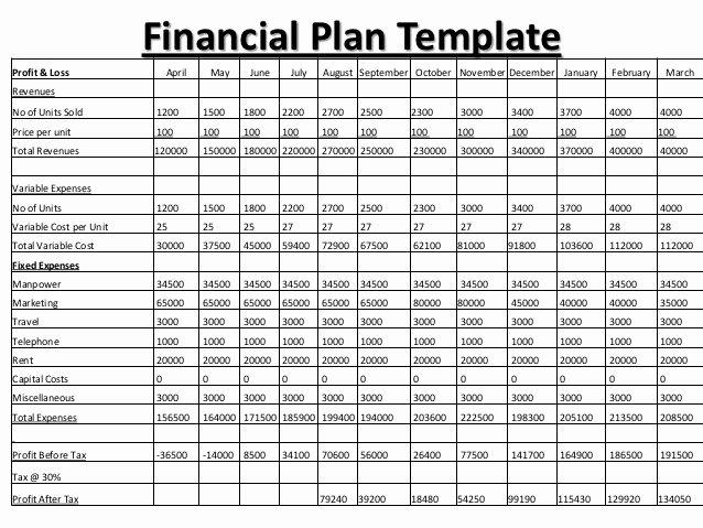 Work Plan Templates Excel Unique Simple Work Plan Template In Microsoft Excel Templates