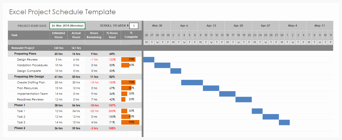 Work Planning Template Excel Best Of Using Excel for Project Management