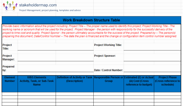 Work Planning Template Excel Elegant Work Breakdown Structure Wbs