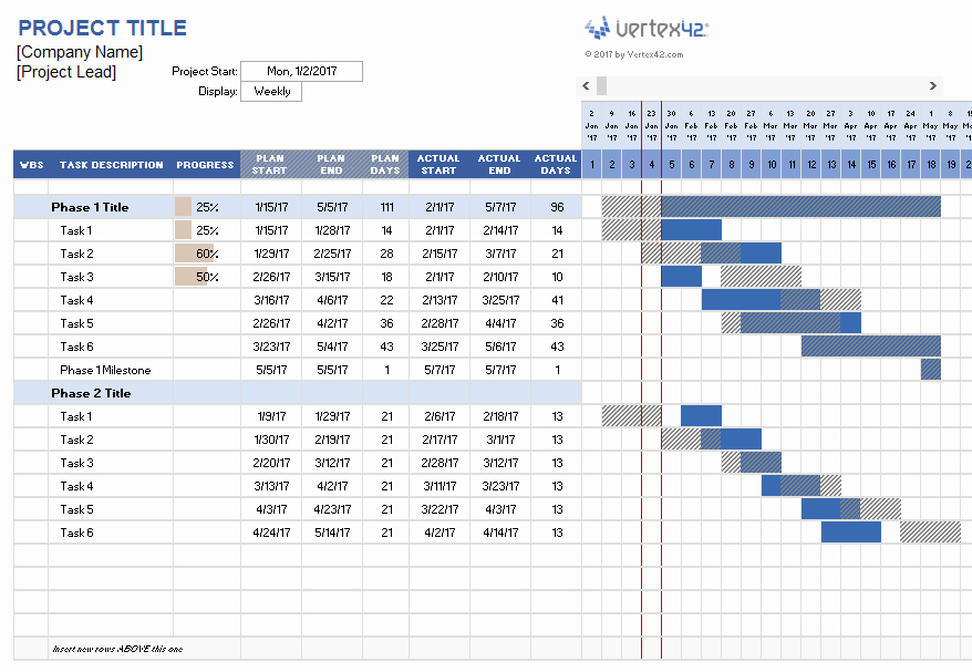 Work Planning Template Excel Lovely Project Planner Template