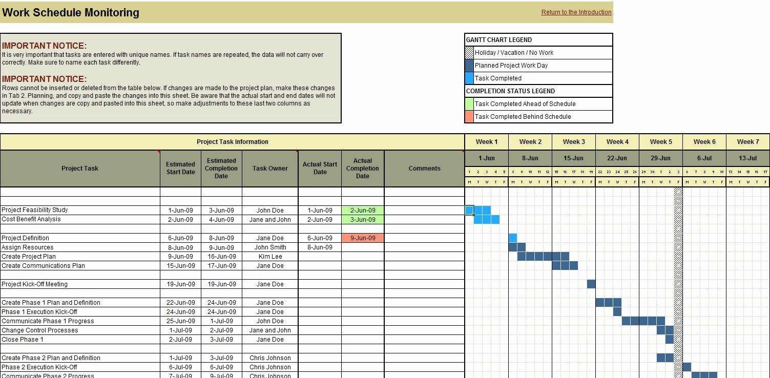Work Planning Template Excel Unique Project Planning Scheduling and Monitoring Excel tool